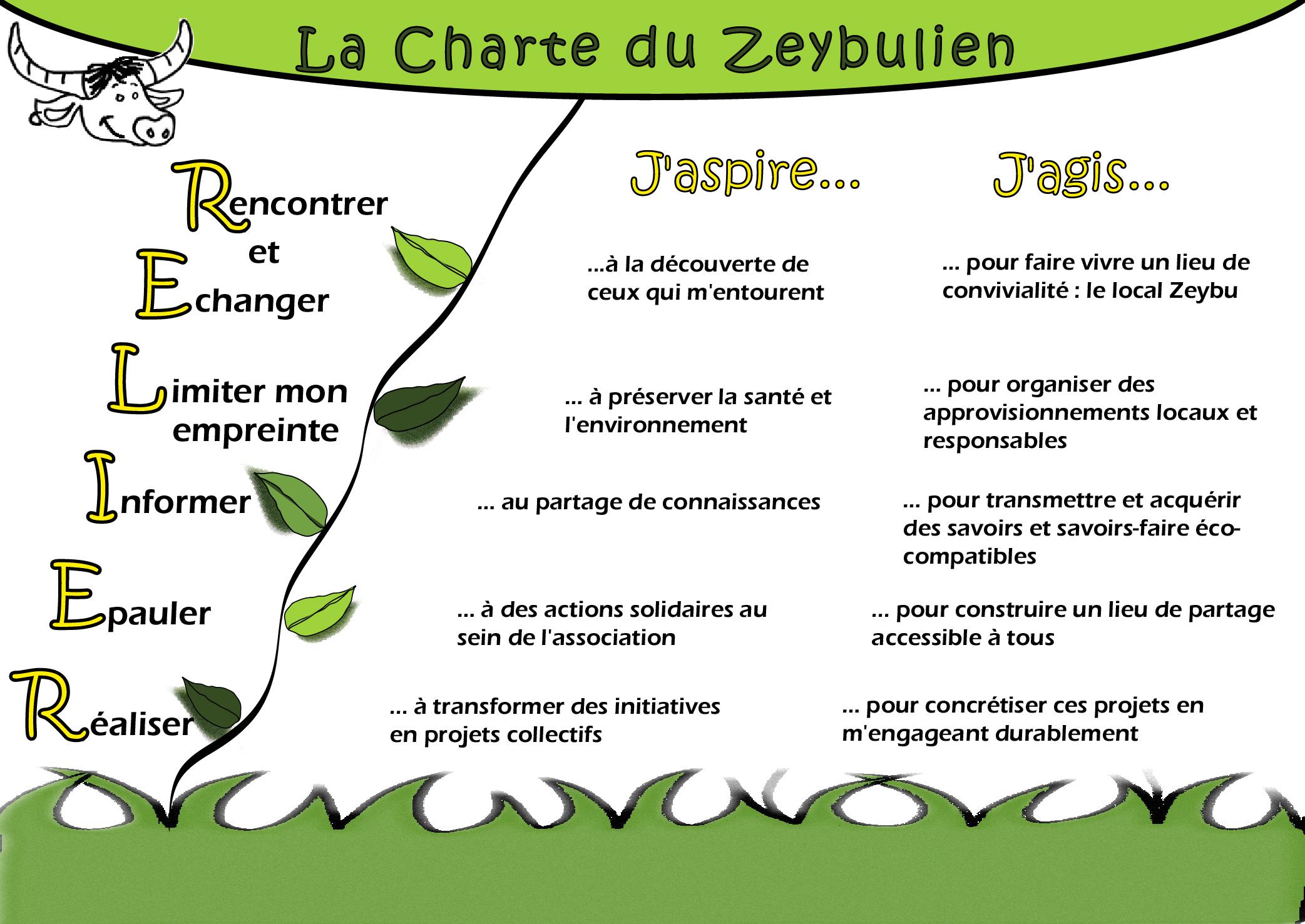 projet charte zeybu 2